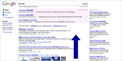 Posizionamento in prima pagina Google